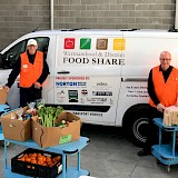 Foodshare Appeal